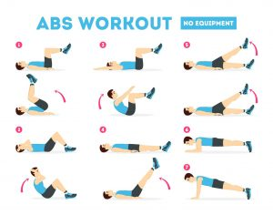 a chart displaying 12 different workouts for abs
