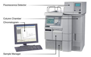 HPLC machine used for drug testing CBD for first responders
